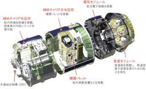 htv_overview_s