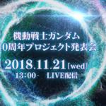 【動画】ガンダム40周年プロジェクト詳細は?LUNA SEAとコラボも発表!来年放送予定!